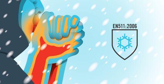 EN 511: 2006 Testing Standards for Winter Gloves