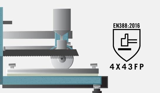 EN 388: 2016 Testing Standards for Protective Gloves Against Mechanical